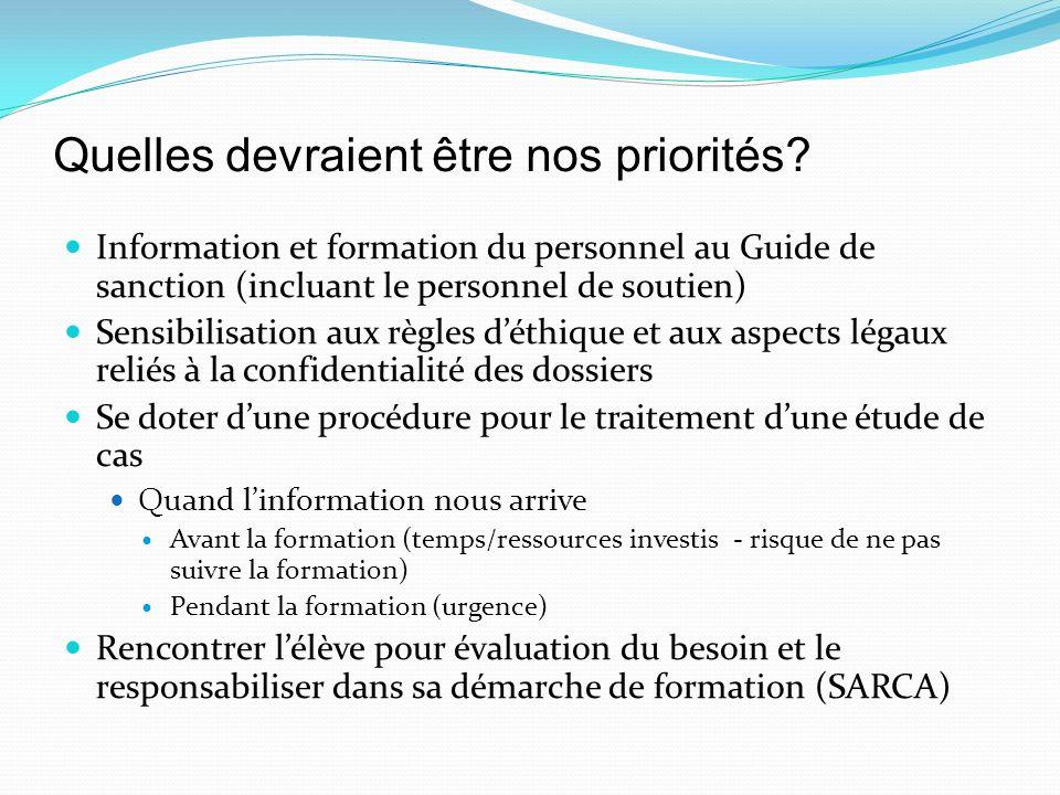 Quelles devraient être nos priorités? Information et formation du personnel au Guide de sanction (incluant le personnel de soutien) Sensibilisation au