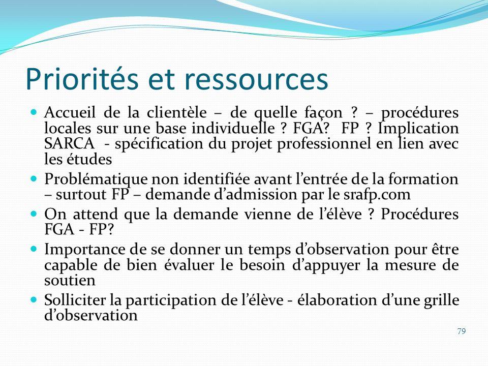 Priorités et ressources Accueil de la clientèle – de quelle façon ? – procédures locales sur une base individuelle ? FGA? FP ? Implication SARCA - spé