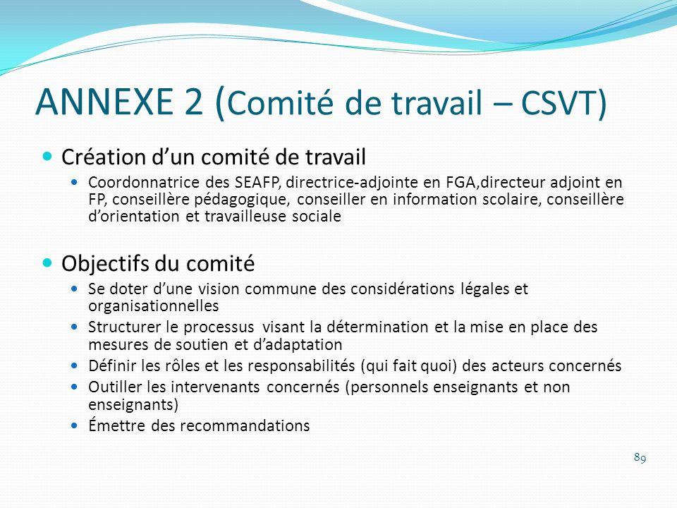 ANNEXE 2 ( Comité de travail – CSVT) Création dun comité de travail Coordonnatrice des SEAFP, directrice-adjointe en FGA,directeur adjoint en FP, cons