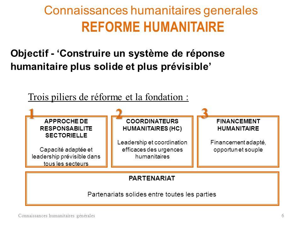 Connaissances humanitaires generales REFORME HUMANITAIRE - HISTOIRE Conclusions du rapport Lacunes Liens limités Coordination irrégulière Responsabili