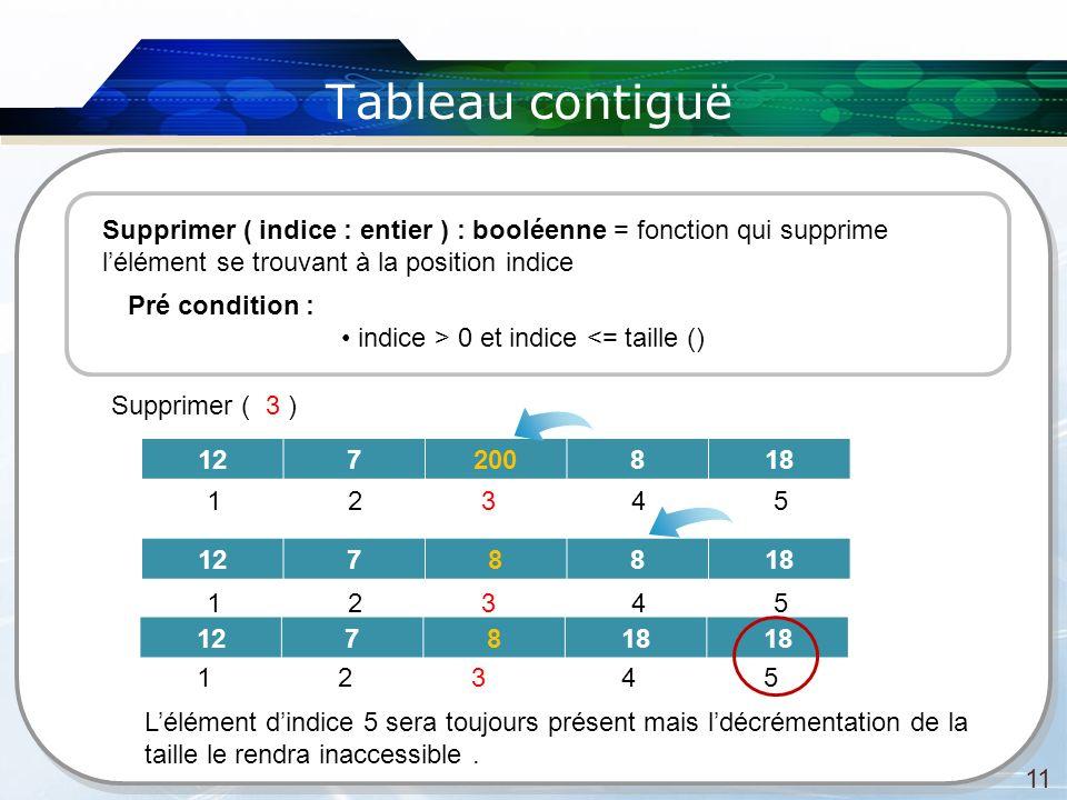 Tableau contiguë 11 Supprimer ( indice : entier ) : booléenne = fonction qui supprime lélément se trouvant à la position indice Pré condition : indice