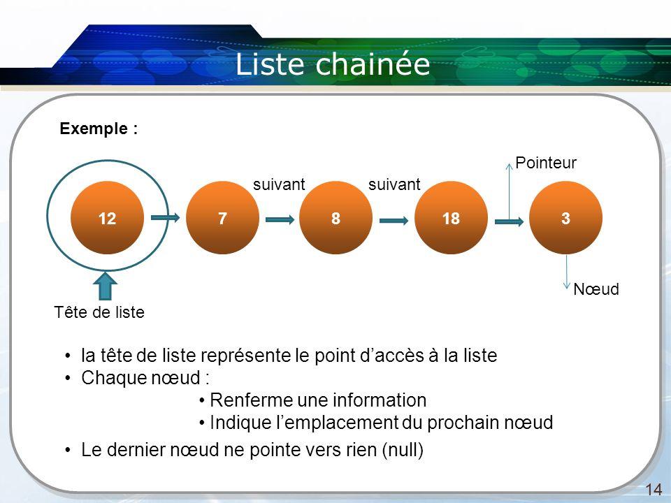 Liste chainée 14 1278183 Nœud Pointeur Tête de liste suivant Exemple : la tête de liste représente le point daccès à la liste Chaque nœud : Renferme u