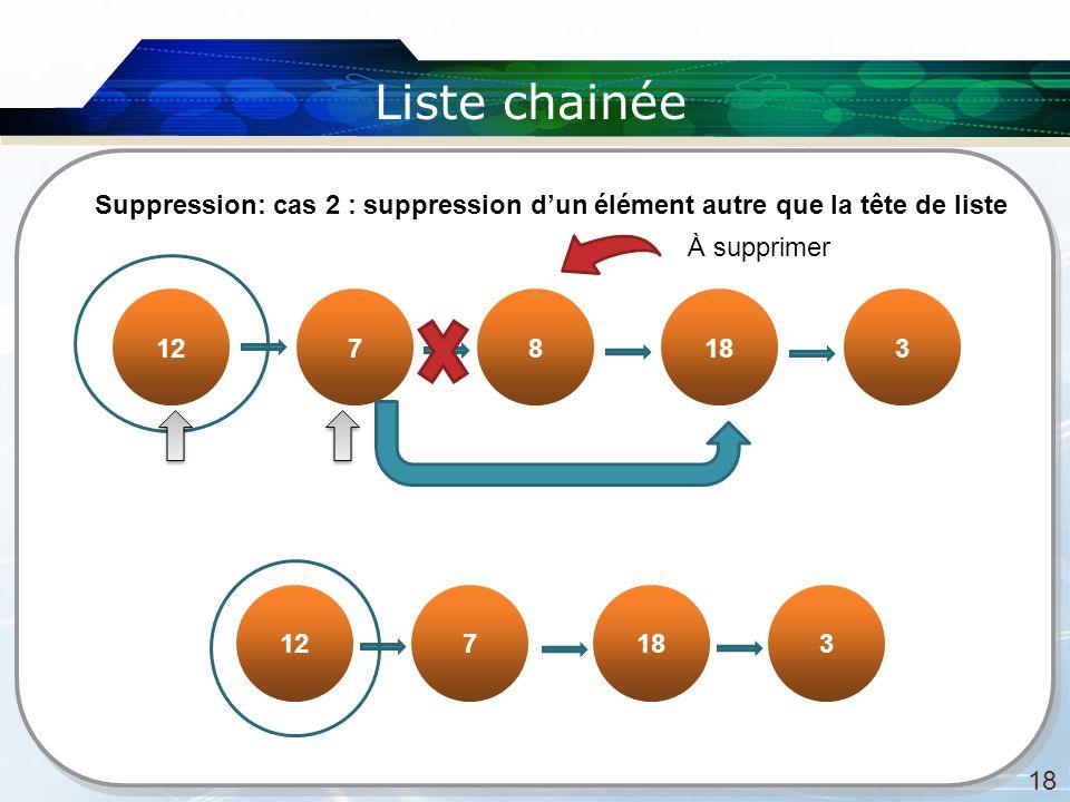 Liste chainée 18 Suppression: cas 2 : suppression dun élément autre que la tête de liste 1278183 127183 À supprimer