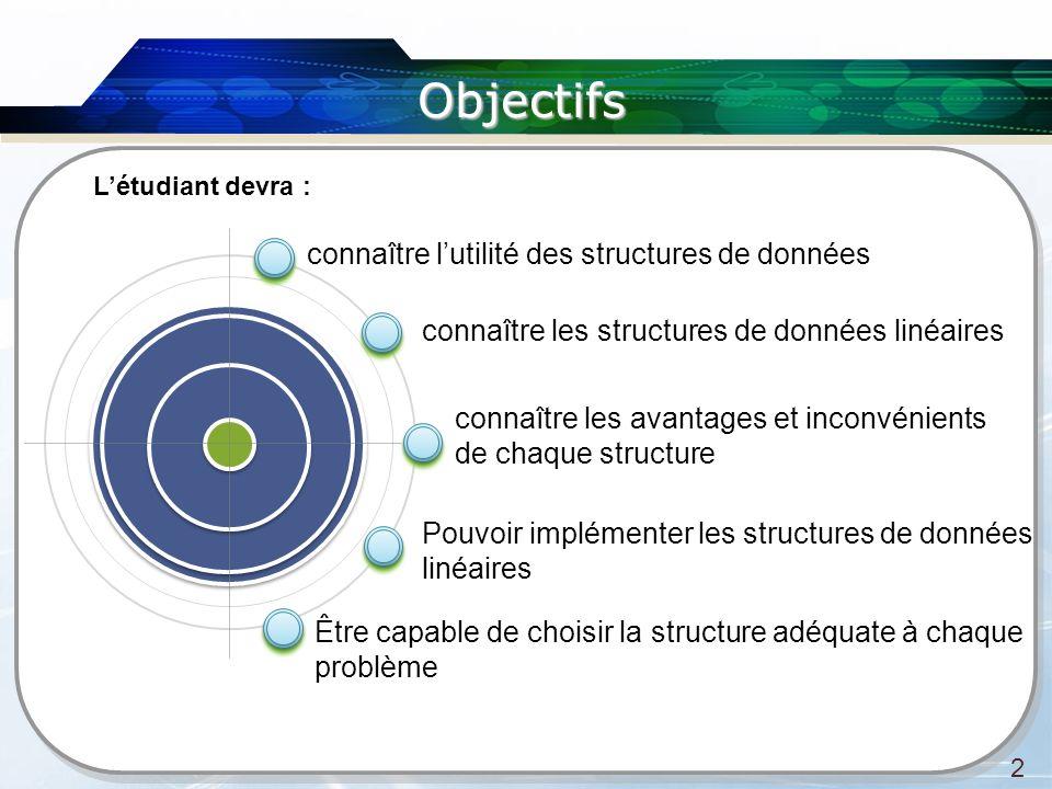 Objectifs Être capable de choisir la structure adéquate à chaque problème connaître les structures de données linéaires Pouvoir implémenter les struct