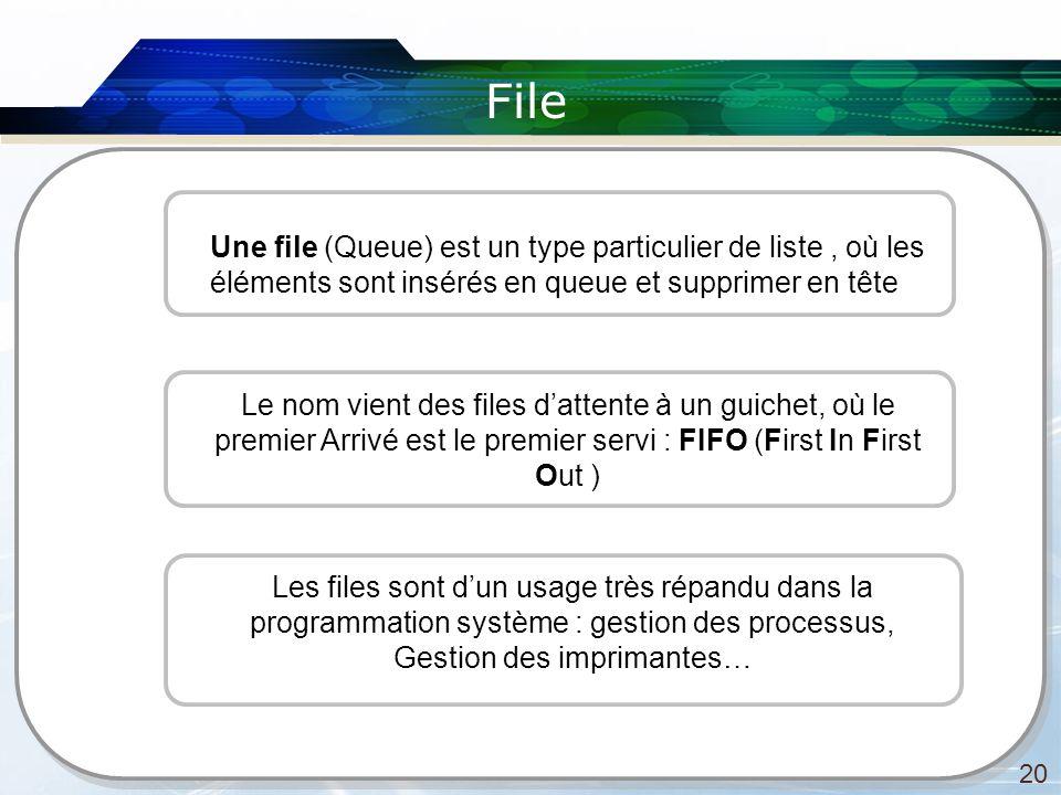 File 20 Une file (Queue) est un type particulier de liste, où les éléments sont insérés en queue et supprimer en tête Le nom vient des files dattente