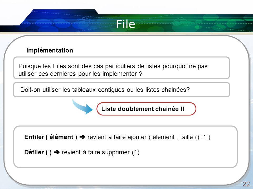 File 22 Implémentation Puisque les Files sont des cas particuliers de listes pourquoi ne pas utiliser ces dernières pour les implémenter ? Doit-on uti