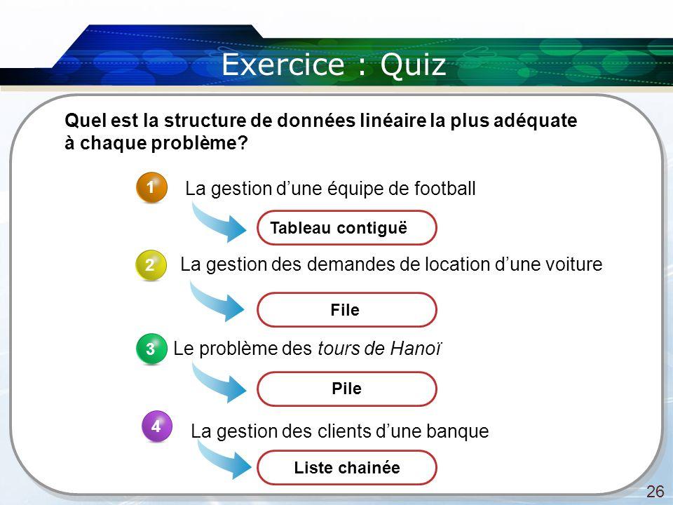 Exercice : Quiz 26 Quel est la structure de données linéaire la plus adéquate à chaque problème? 1 La gestion dune équipe de football 2 La gestion des