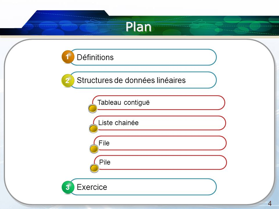 Pile 25 Doit-on utiliser les tableaux contigües ou les listes chainées.