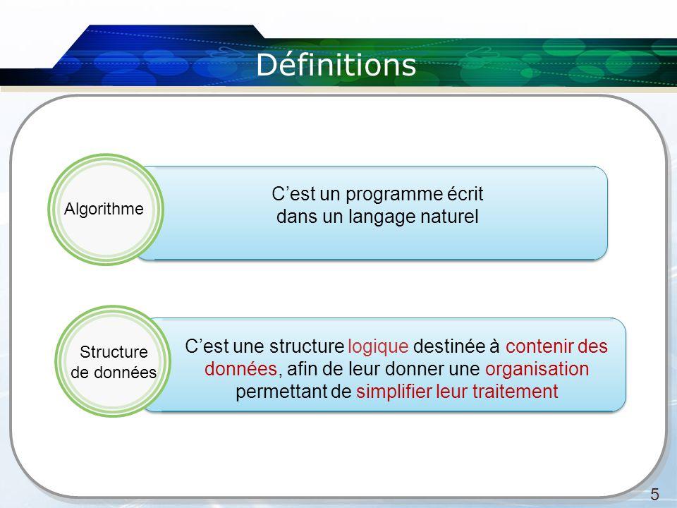 Définitions 5 Cest un programme écrit dans un langage naturel Algorithme Cest une structure logique destinée à contenir des données, afin de leur donn