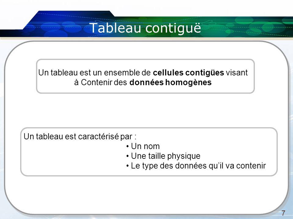 Tableau contiguë 7 Un tableau est un ensemble de cellules contigües visant à Contenir des données homogènes Un tableau est caractérisé par : Un nom Un
