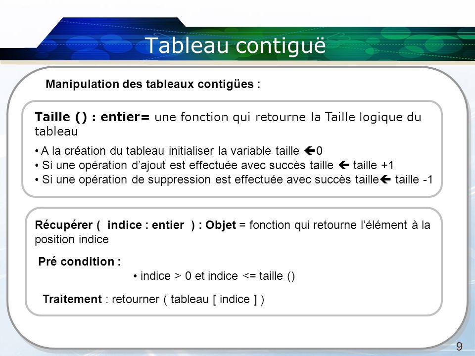 Tableau contiguë 9 Manipulation des tableaux contigües : Suppression Taille () : entier= une fonction qui retourne la Taille logique du tableau A la c
