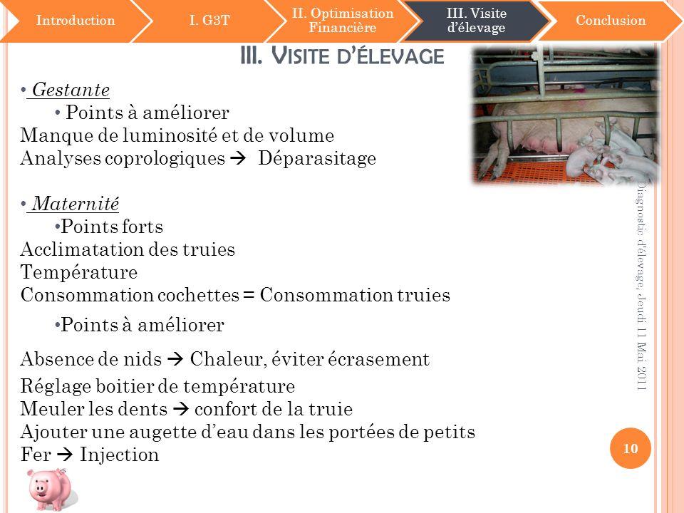 III. V ISITE D ÉLEVAGE IntroductionI. G3T II. Optimisation Financière III. Visite délevage Conclusion 10 Diagnostic d'élevage, Jeudi 11 Mai 2011 Gesta