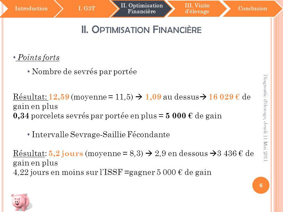 II. O PTIMISATION F INANCIÈRE IntroductionI. G3T II. Optimisation Financière III. Visite délevage Conclusion 6 Diagnostic d'élevage, Jeudi 11 Mai 2011