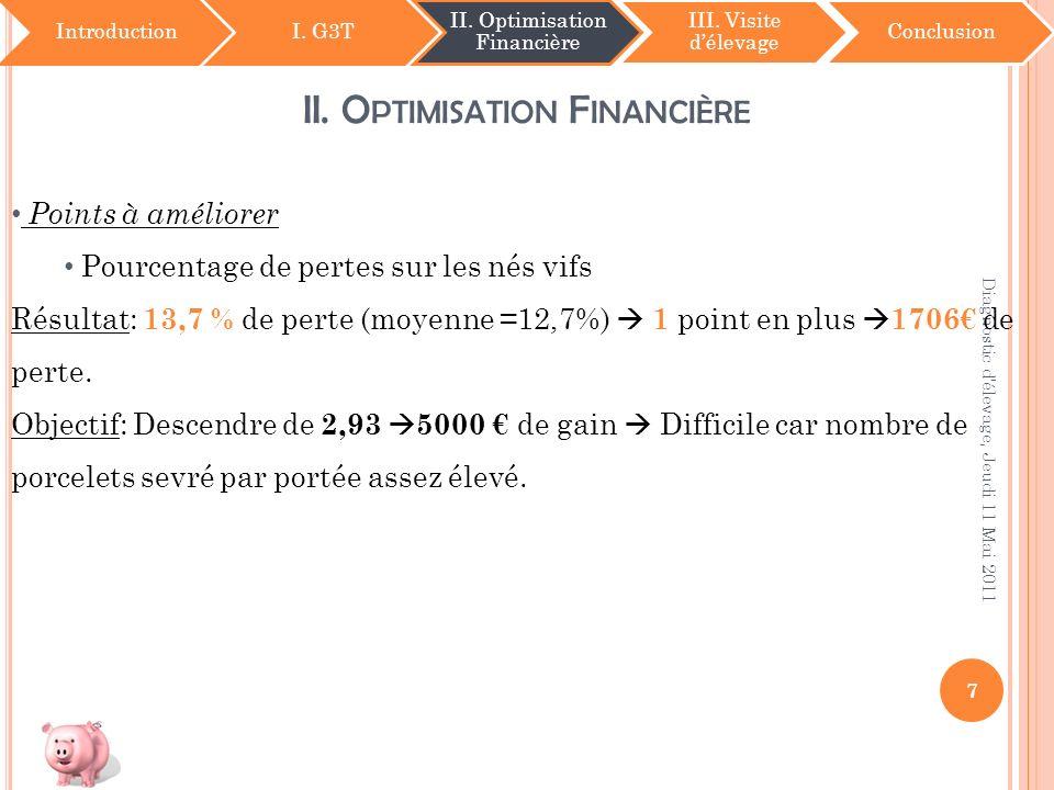 II. O PTIMISATION F INANCIÈRE IntroductionI. G3T II. Optimisation Financière III. Visite délevage Conclusion 7 Diagnostic d'élevage, Jeudi 11 Mai 2011