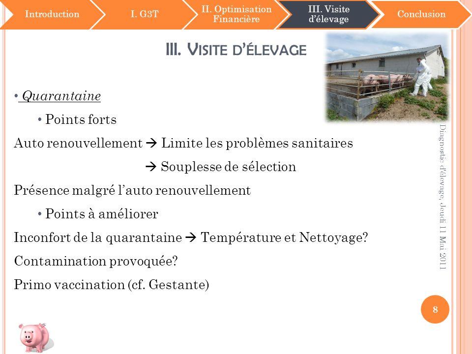 III. V ISITE D ÉLEVAGE IntroductionI. G3T II. Optimisation Financière III. Visite délevage Conclusion 8 Diagnostic d'élevage, Jeudi 11 Mai 2011 Quaran