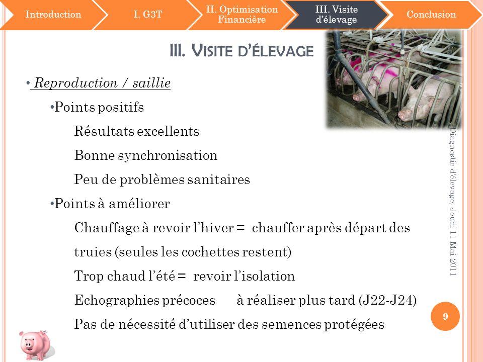 III. V ISITE D ÉLEVAGE IntroductionI. G3T II. Optimisation Financière III. Visite délevage Conclusion 9 Diagnostic d'élevage, Jeudi 11 Mai 2011 Reprod
