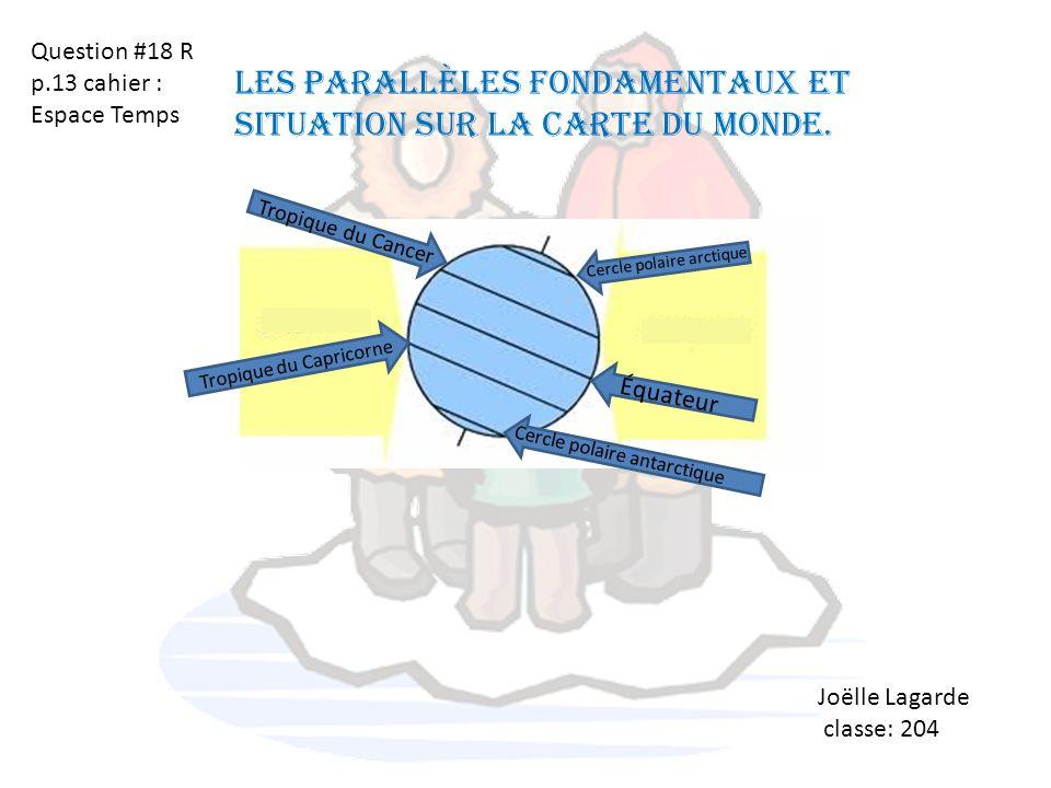 Cercle polaire arctique Tropique du Cancer Équateur Tropique du Capricorne Cercle polaire antarctique Les parallèles fondamentaux et situation sur la