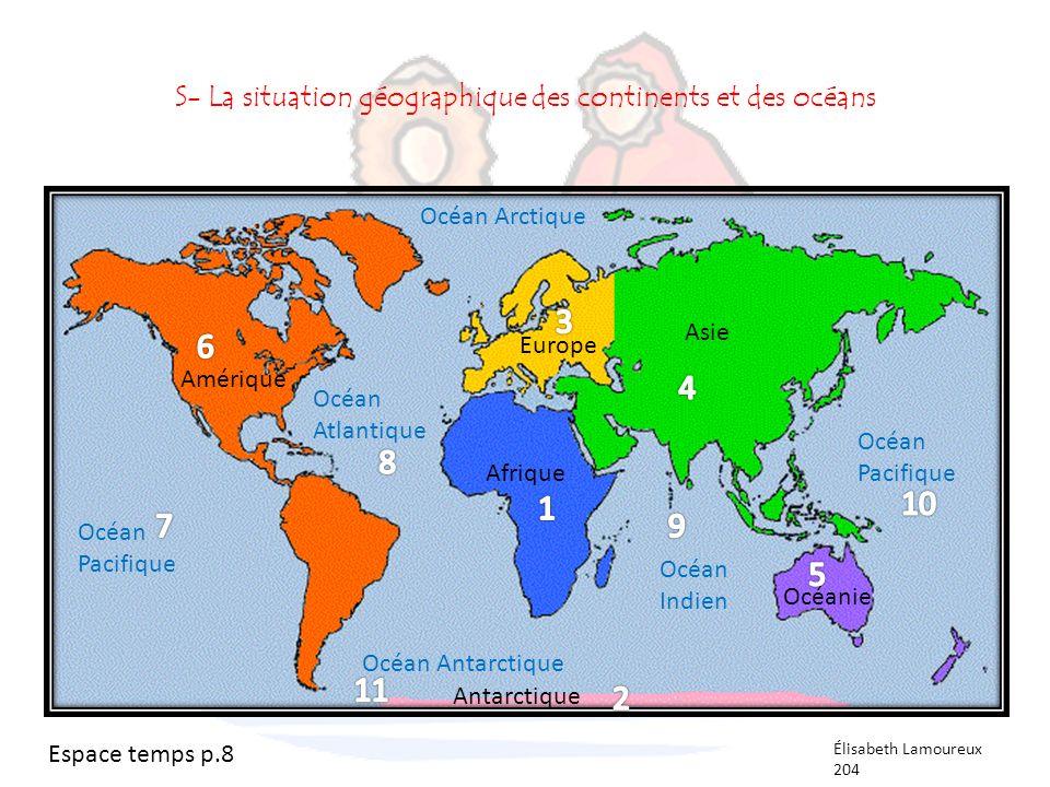 S- La situation géographique des continents et des océans Amérique Europe Asie Afrique Océanie Océan Pacifique Océan Atlantique Océan Indien Antarctiq