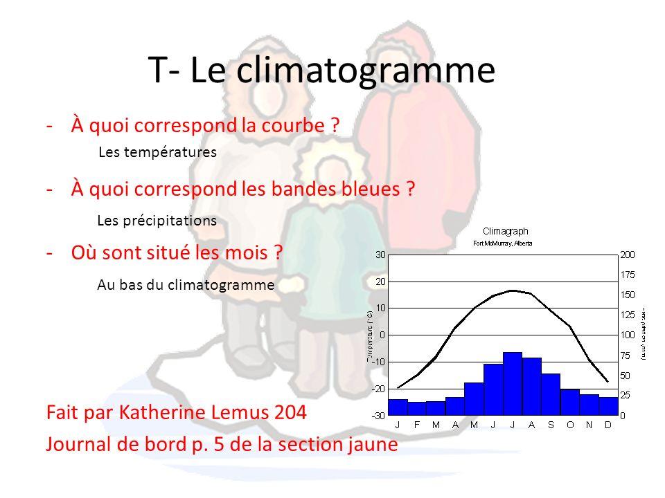 T- Le climatogramme -À quoi correspond la courbe ? -À quoi correspond les bandes bleues ? -Où sont situé les mois ? Fait par Katherine Lemus 204 Journ