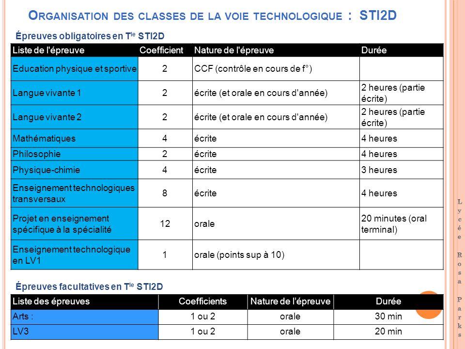 O RGANISATION DES CLASSES DE LA VOIE TECHNOLOGIQUE : STI2D Épreuves obligatoires en T le STI2D Liste de l'épreuveCoefficientNature de l'épreuveDurée E