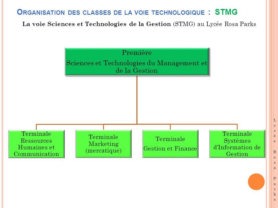 O RGANISATION DES CLASSES DE LA VOIE TECHNOLOGIQUE : STMG La voie Sciences et Technologies de la Gestion (STMG) au Lycée Rosa Parks Première Sciences