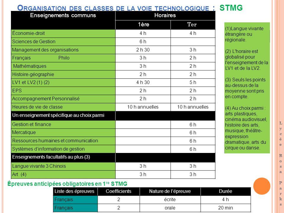 O RGANISATION DES CLASSES DE LA VOIE TECHNOLOGIQUE : STMG Enseignements communsHoraires 1ère Terr Économie-droit4 h Sciences de Gestion6 h Management