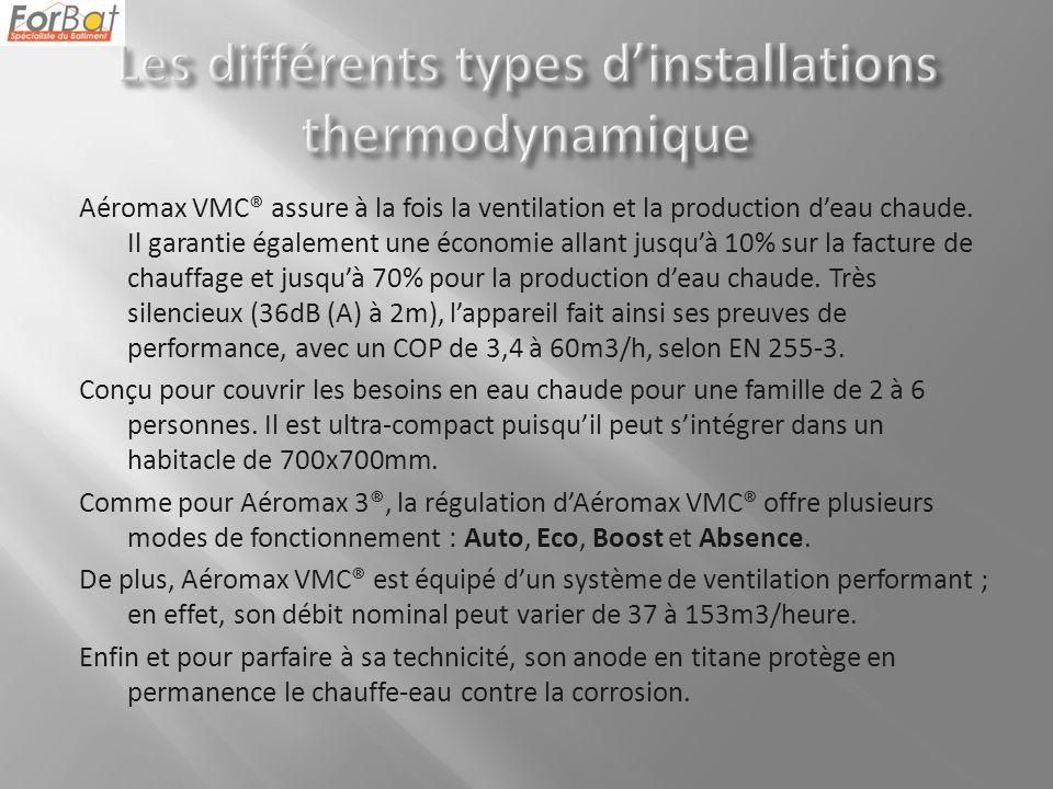 Aéromax VMC® assure à la fois la ventilation et la production deau chaude.