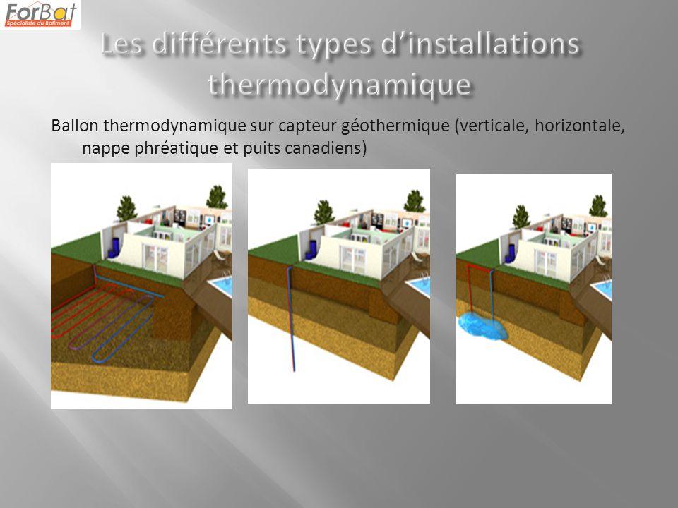 Ballon thermodynamique sur capteur géothermique (verticale, horizontale, nappe phréatique et puits canadiens)