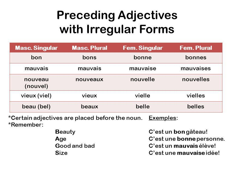 Preceding Adjectives with Irregular Forms Masc.SingularMasc.