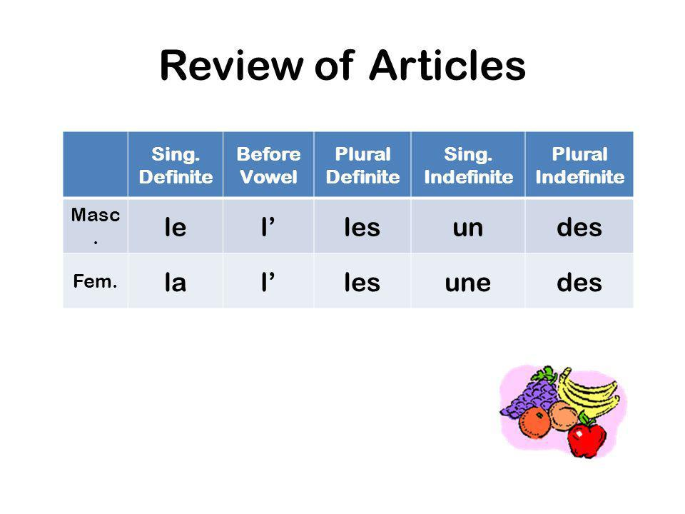 Review of Articles Sing.Definite Before Vowel Plural Definite Sing.