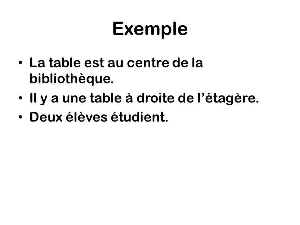 Exemple La table est au centre de la bibliothèque. Il y a une table à droite de létagère. Deux élèves étudient.