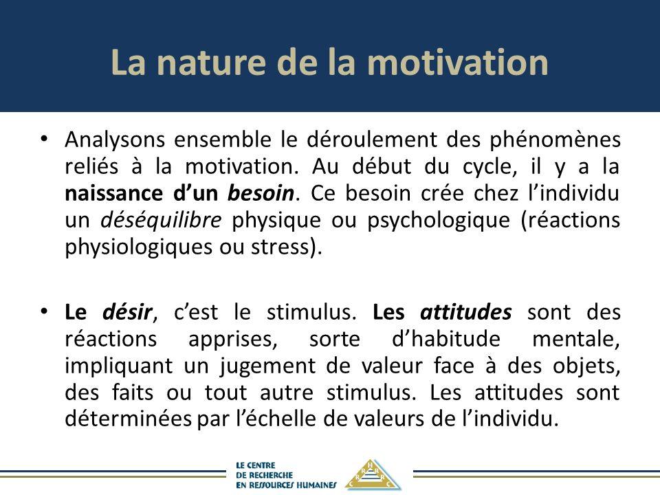 La nature de la motivation Analysons ensemble le déroulement des phénomènes reliés à la motivation.