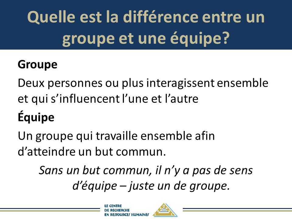 Quelle est la différence entre un groupe et une équipe.