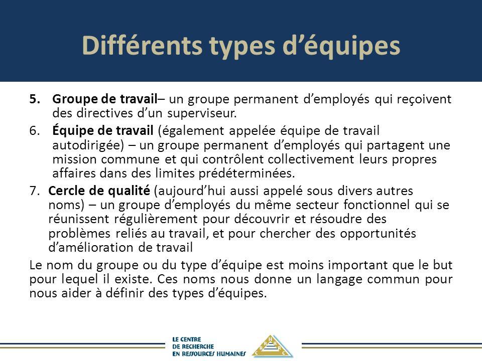Différents types déquipes 5.Groupe de travail– un groupe permanent demployés qui reçoivent des directives dun superviseur.