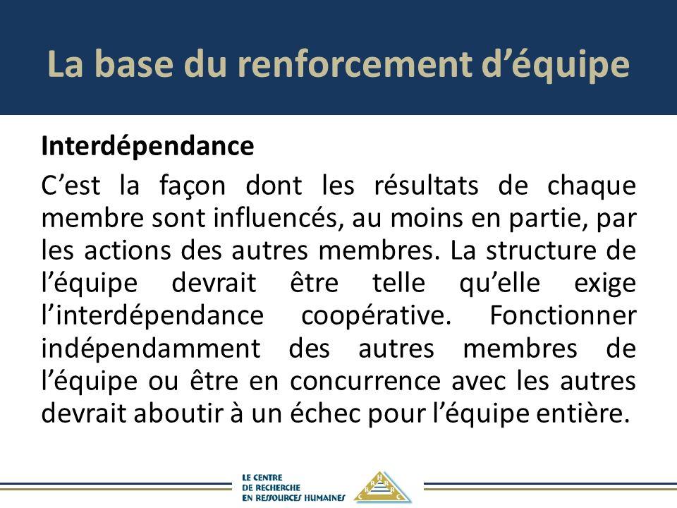 La base du renforcement déquipe Interdépendance Cest la façon dont les résultats de chaque membre sont influencés, au moins en partie, par les actions des autres membres.