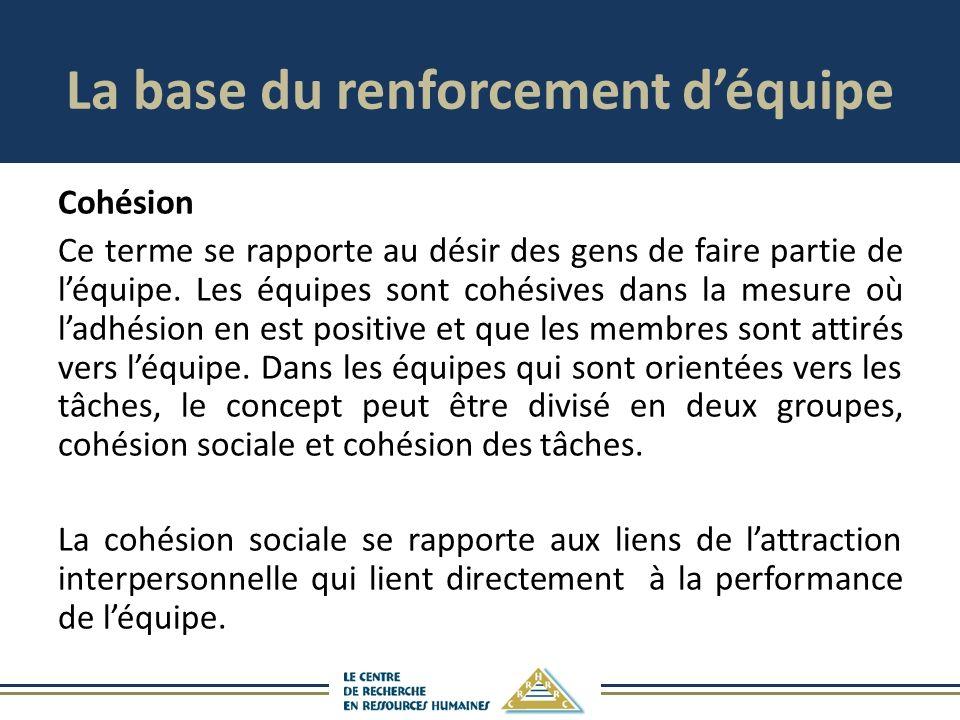 La base du renforcement déquipe Cohésion Ce terme se rapporte au désir des gens de faire partie de léquipe.