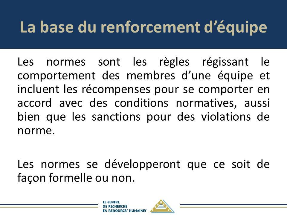 La base du renforcement déquipe Les normes sont les règles régissant le comportement des membres dune équipe et incluent les récompenses pour se comporter en accord avec des conditions normatives, aussi bien que les sanctions pour des violations de norme.