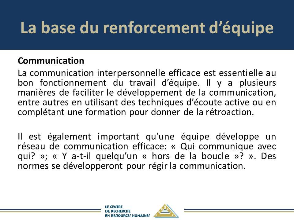 La base du renforcement déquipe Communication La communication interpersonnelle efficace est essentielle au bon fonctionnement du travail déquipe.