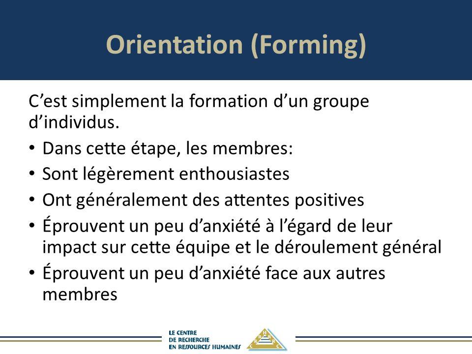 Orientation (Forming) Cest simplement la formation dun groupe dindividus.