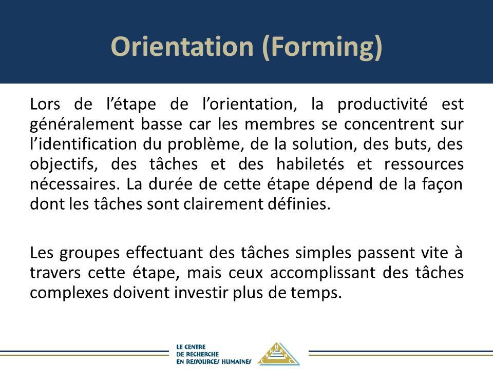 Orientation (Forming) Lors de létape de lorientation, la productivité est généralement basse car les membres se concentrent sur lidentification du problème, de la solution, des buts, des objectifs, des tâches et des habiletés et ressources nécessaires.