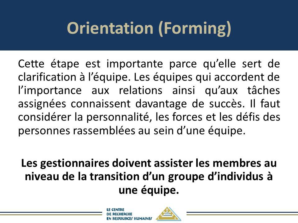 Orientation (Forming) Cette étape est importante parce quelle sert de clarification à léquipe.