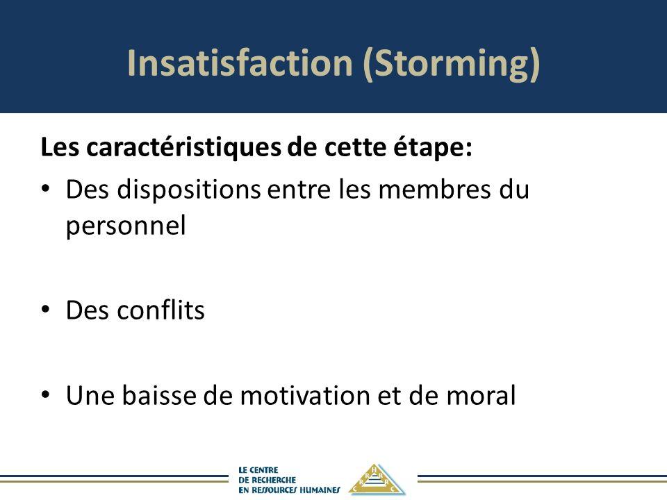 Insatisfaction (Storming) Les caractéristiques de cette étape: Des dispositions entre les membres du personnel Des conflits Une baisse de motivation et de moral