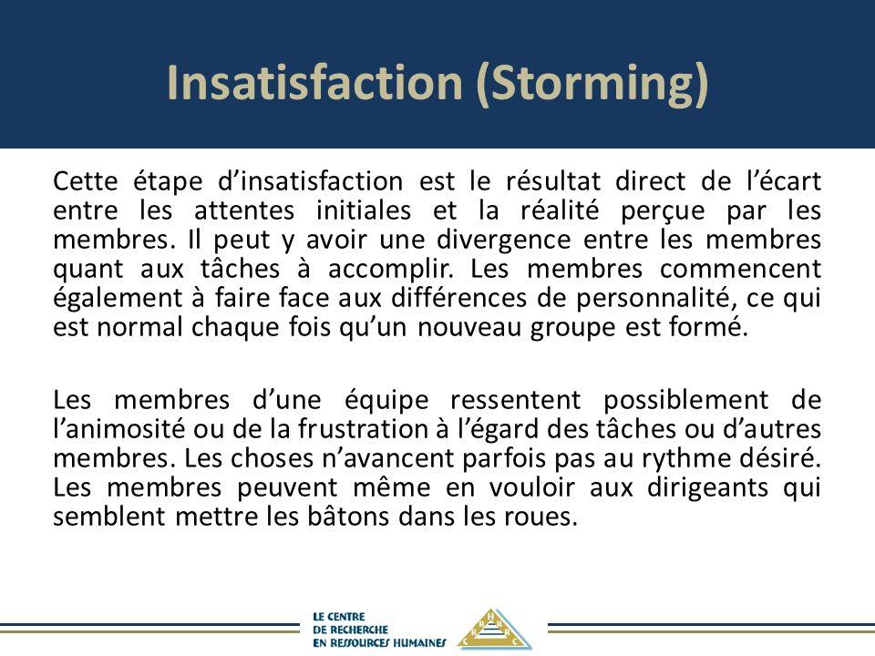 Insatisfaction (Storming) Cette étape dinsatisfaction est le résultat direct de lécart entre les attentes initiales et la réalité perçue par les membres.