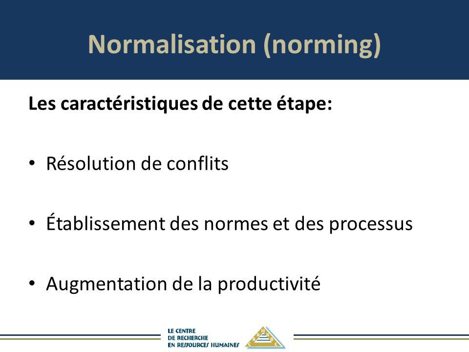 Normalisation (norming) Les caractéristiques de cette étape: Résolution de conflits Établissement des normes et des processus Augmentation de la productivité