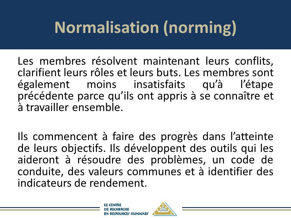Normalisation (norming) Les membres résolvent maintenant leurs conflits, clarifient leurs rôles et leurs buts.
