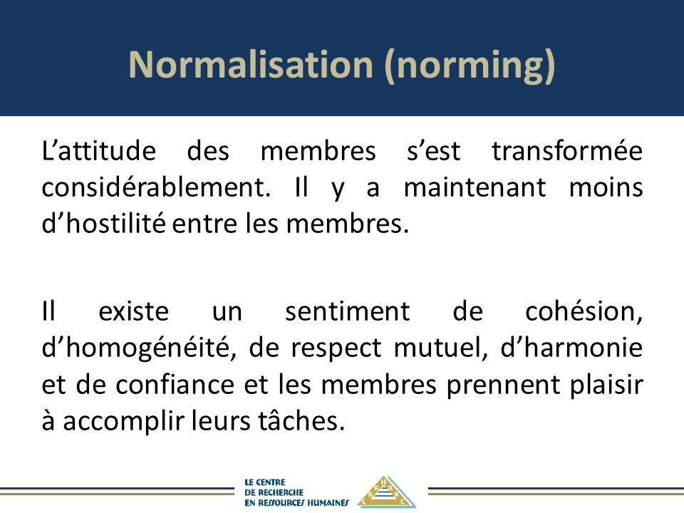 Normalisation (norming) Lattitude des membres sest transformée considérablement.