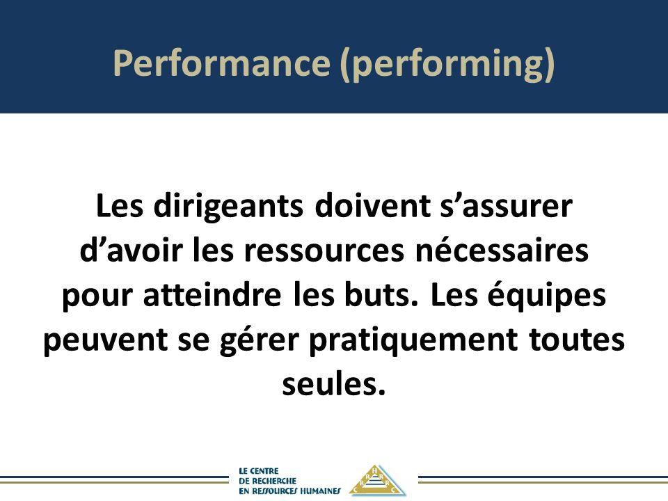 Performance (performing) Les dirigeants doivent sassurer davoir les ressources nécessaires pour atteindre les buts.