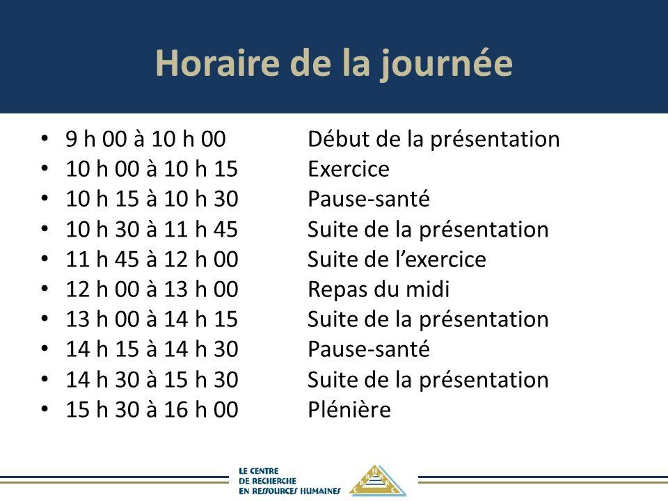 Horaire de la journée 9 h 00 à 10 h 00Début de la présentation 10 h 00 à 10 h 15Exercice 10 h 15 à 10 h 30Pause-santé 10 h 30 à 11 h 45Suite de la présentation 11 h 45 à 12 h 00Suite de lexercice 12 h 00 à 13 h 00Repas du midi 13 h 00 à 14 h 15Suite de la présentation 14 h 15 à 14 h 30Pause-santé 14 h 30 à 15 h 30Suite de la présentation 15 h 30 à 16 h 00Plénière