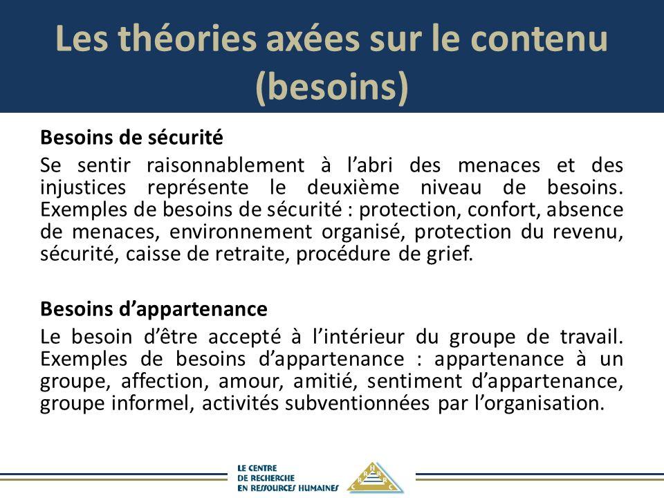 Les théories axées sur le contenu (besoins) Besoins de sécurité Se sentir raisonnablement à labri des menaces et des injustices représente le deuxième niveau de besoins.