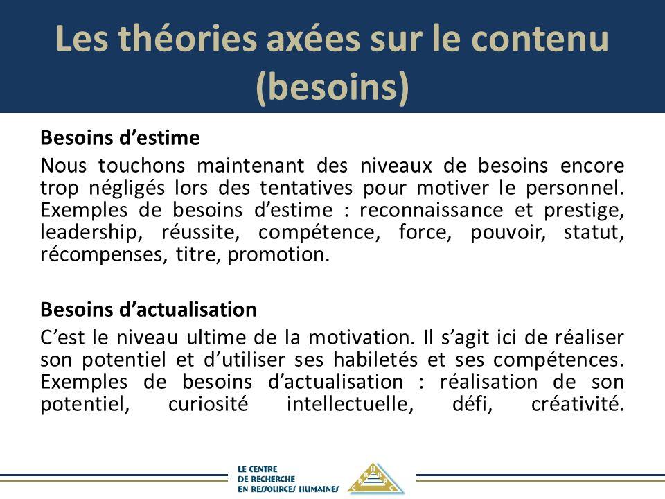 Les théories axées sur le contenu (besoins) Besoins destime Nous touchons maintenant des niveaux de besoins encore trop négligés lors des tentatives pour motiver le personnel.